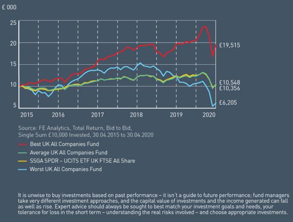m-a-m-murdoch-asset-management-fe-analytics-may-2020
